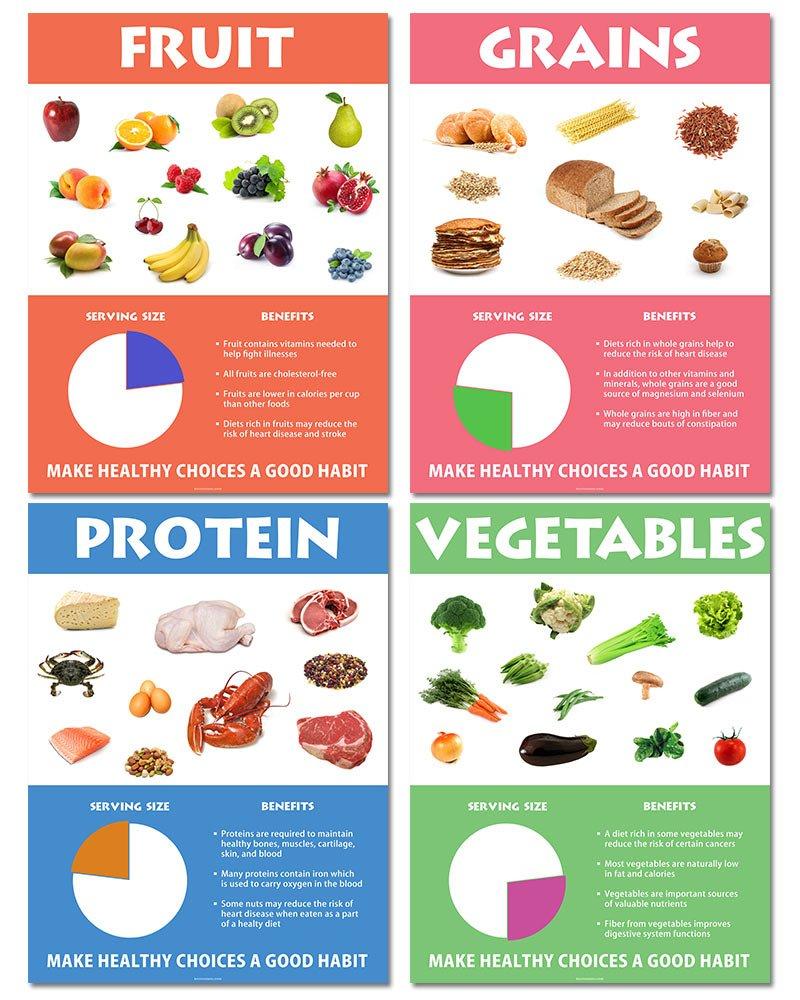Amazon com: Nutrition Series - 18