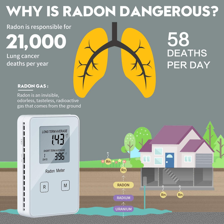 Long and Short Term Monitor Radon Test Kit Home Radon Detector Portable Radon Meter Rechargeable Battery-Powered