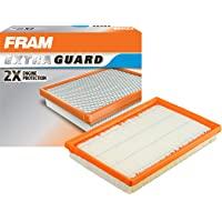FRAM CA10677 Panel Air Filter