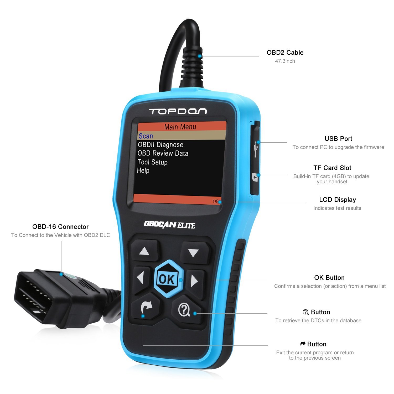 Amazon.com: TT TOPDON OBD2 Scanner, ABS/SRS Scanner Universal CAN OBD2  Scanner OBDII Car Computer Diagnostic Tool Car Code Reader for DIY and  Professional ...