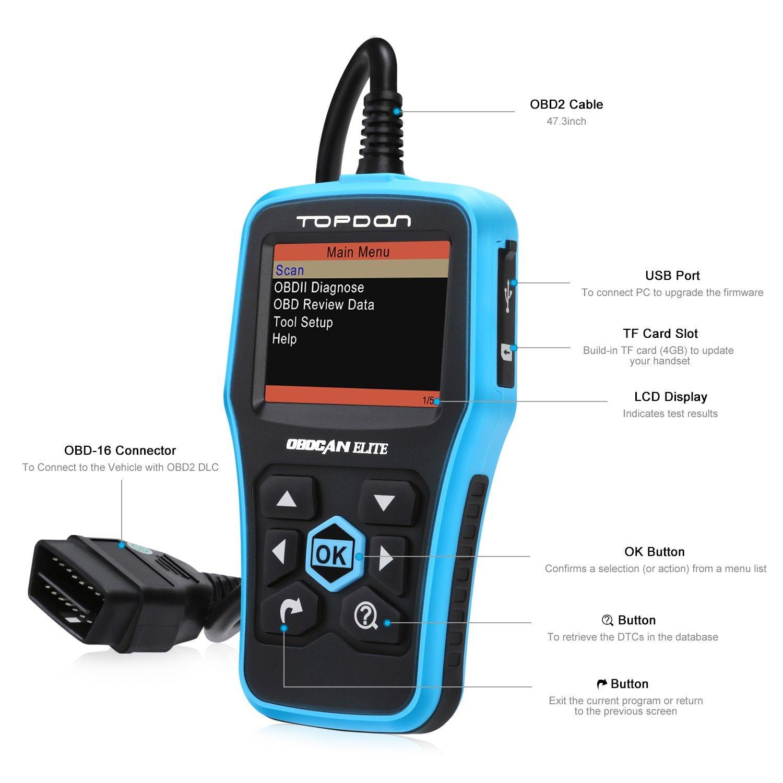 OBD2 Scanner, TT TOPDON ABS/SRS Scanner Universal CAN OBD2 Scanner OBDII Car Computer Diagnostic Tool Car Code Reader for DIY and Professional (Topdon Elite) by TT TOPDON (Image #4)