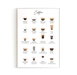 """RipGrip Urban Willow - Coffee Art Print, Coffee Bar and Cafe Decor, Posters for College, Posters and Dorm Wall Decor Girls, Kitchen and Apartment Wall Art, 12"""" x 16"""" (Coffee)"""