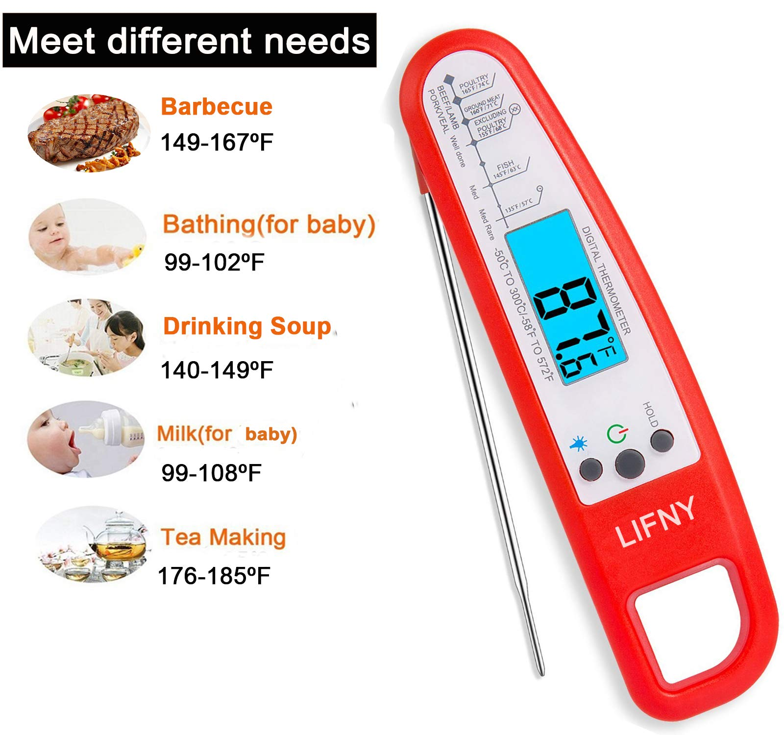 Digital Meat Thermometer Instant Read Thermometer for Grill and Cooking with Calibration and Backlit -Digital Food Thermometer Waterproof for Food,Milk,Tea,BBQ- Digital Cooking Thermometer with probe