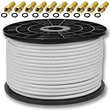 Unbekannt PremiumX - Cable coaxial (100 m): Amazon.es: Electrónica