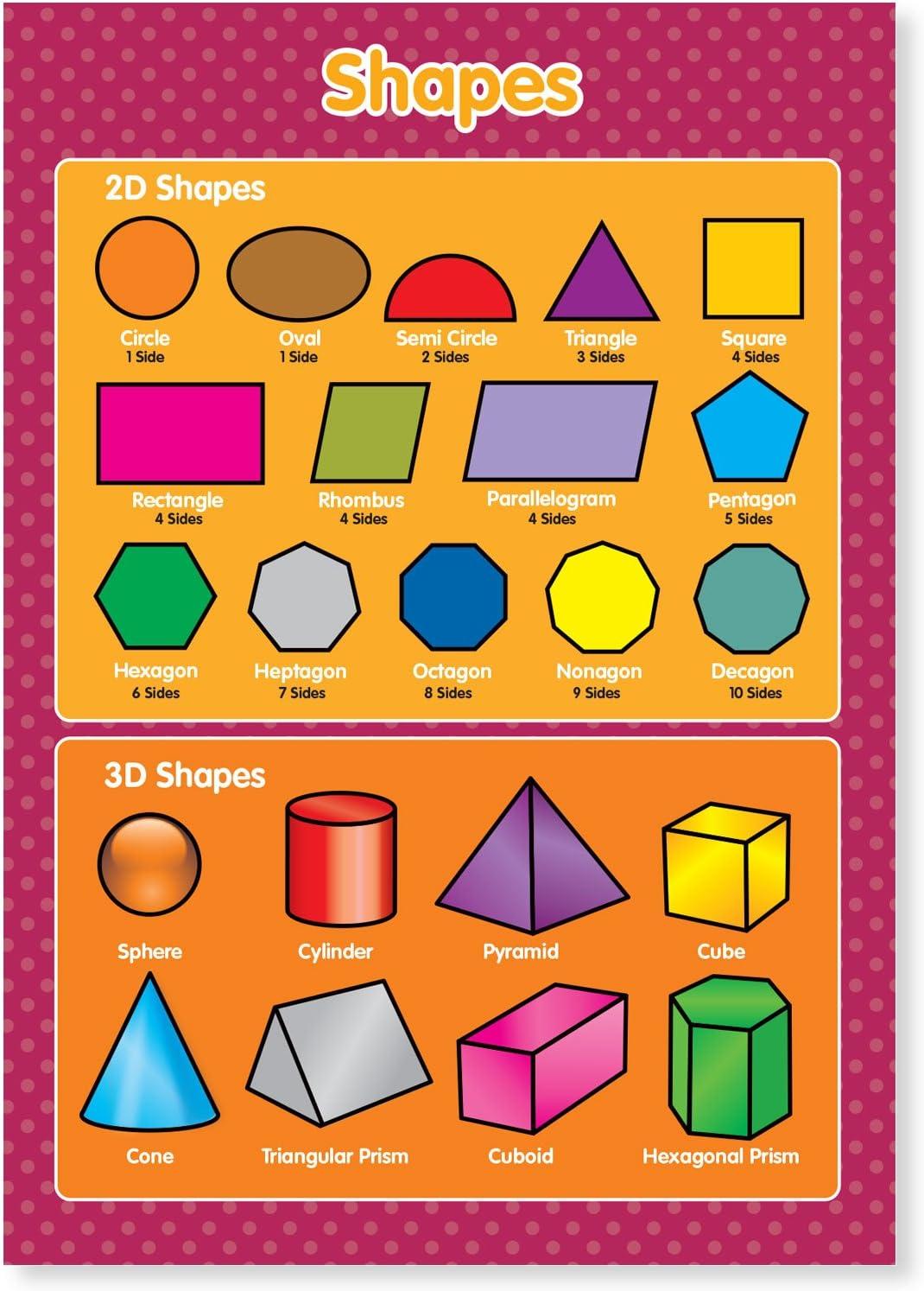 A3 laminado 2D y 3D formas geométricas matemáticas educativa tabla ...