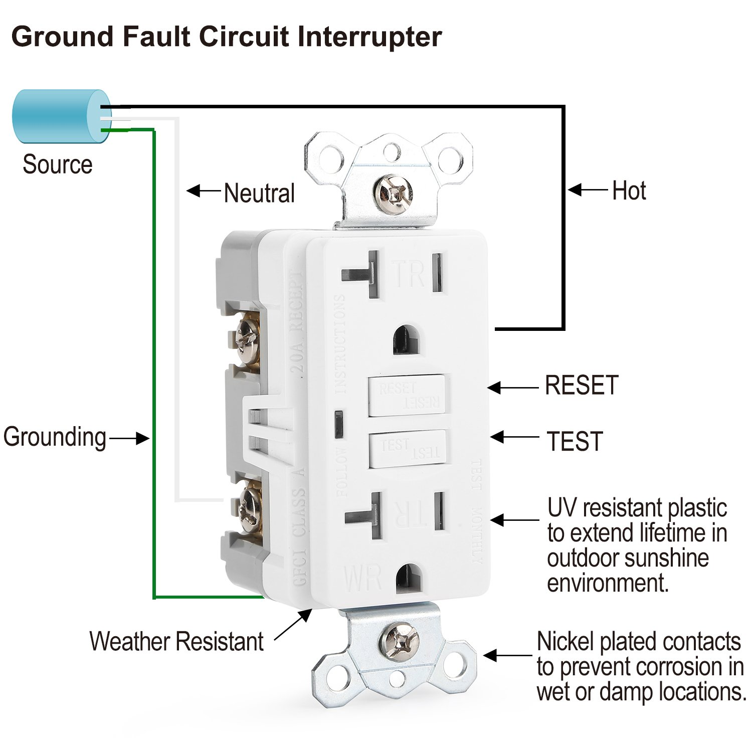 5 Pack Bestten 20amp Weather Resistant Gfci Receptacle Outlet With Ground Fault Circuit Interrupter How To Wire A Led Indicator Self Test