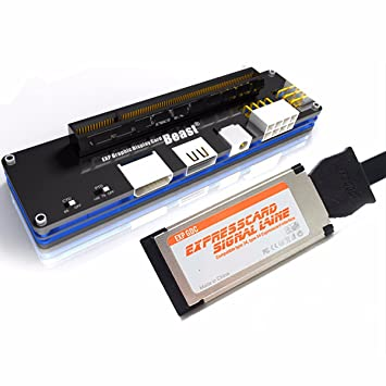 SAWAKE Exp GDC Beast portátil tarjeta de video Independiente ...