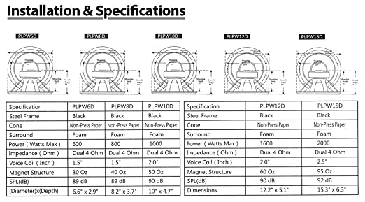 71pyALpbXmL._SX522_ pyle plpw8d 8 inch 800 watt dual 4 ohm subwoofer price buy pyle Pyle PLDN74BTI Wiring-Diagram at crackthecode.co