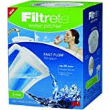 3M Filtrete Water Pitcher
