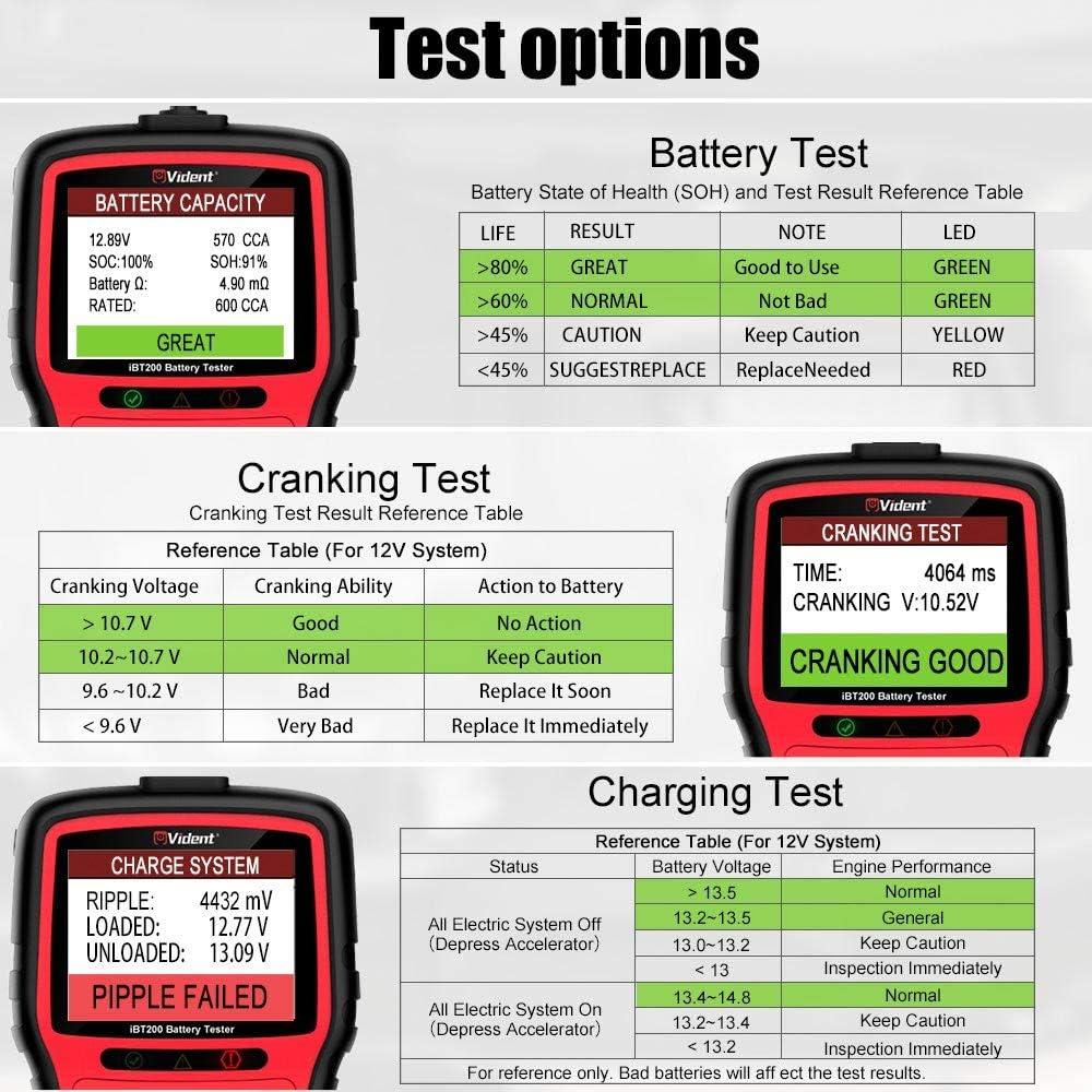 VIDENT iBT200 9V-36V Batterietester F/ür 12V Pkw und 24V schwere Lastkraftwagen 100 bis 2000CCA Fahrzeugbatterieanalysator
