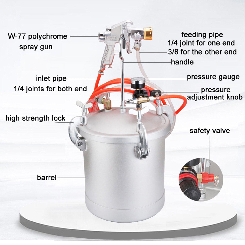 Kit completo de sistema de pintado por pulverización, olla de alta presión de acero inoxidable con pistola de pulverización de calibres 0,2, 0,25, 0,3, ...