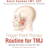 How To Get Rid Of Tmj Pain Naturally