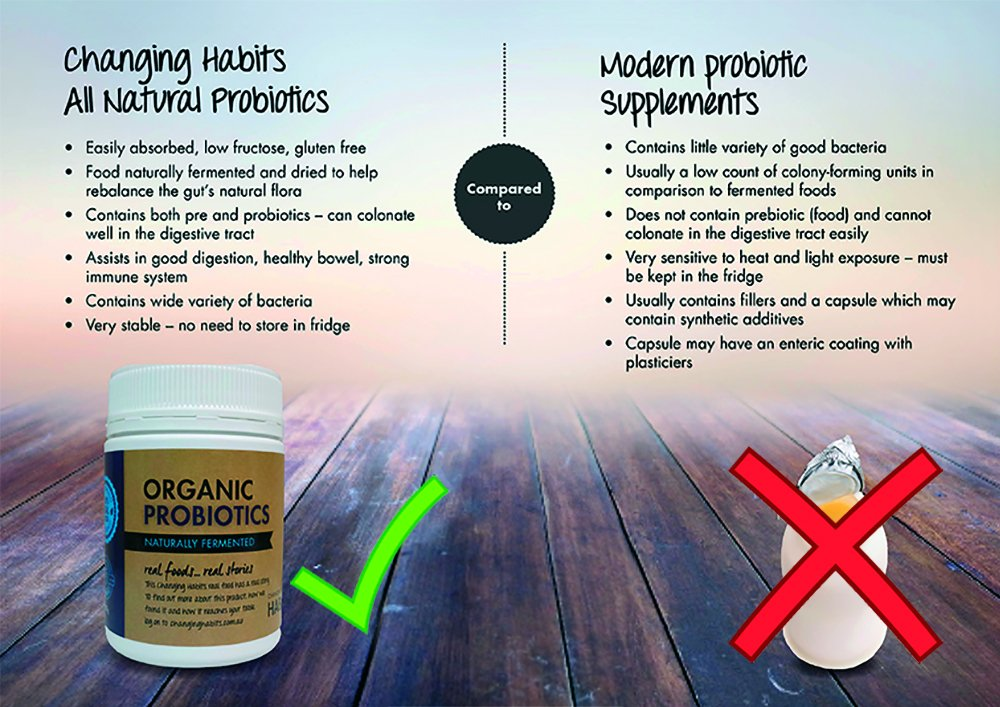 Organic Probiotic Powder With Prebiotic Fiber. 60+ Servings! Soothing, Great Tasting Wholefood Vegan Probiotics and Prebiotics For Women, Men and Kids by Changing Habits (Image #2)