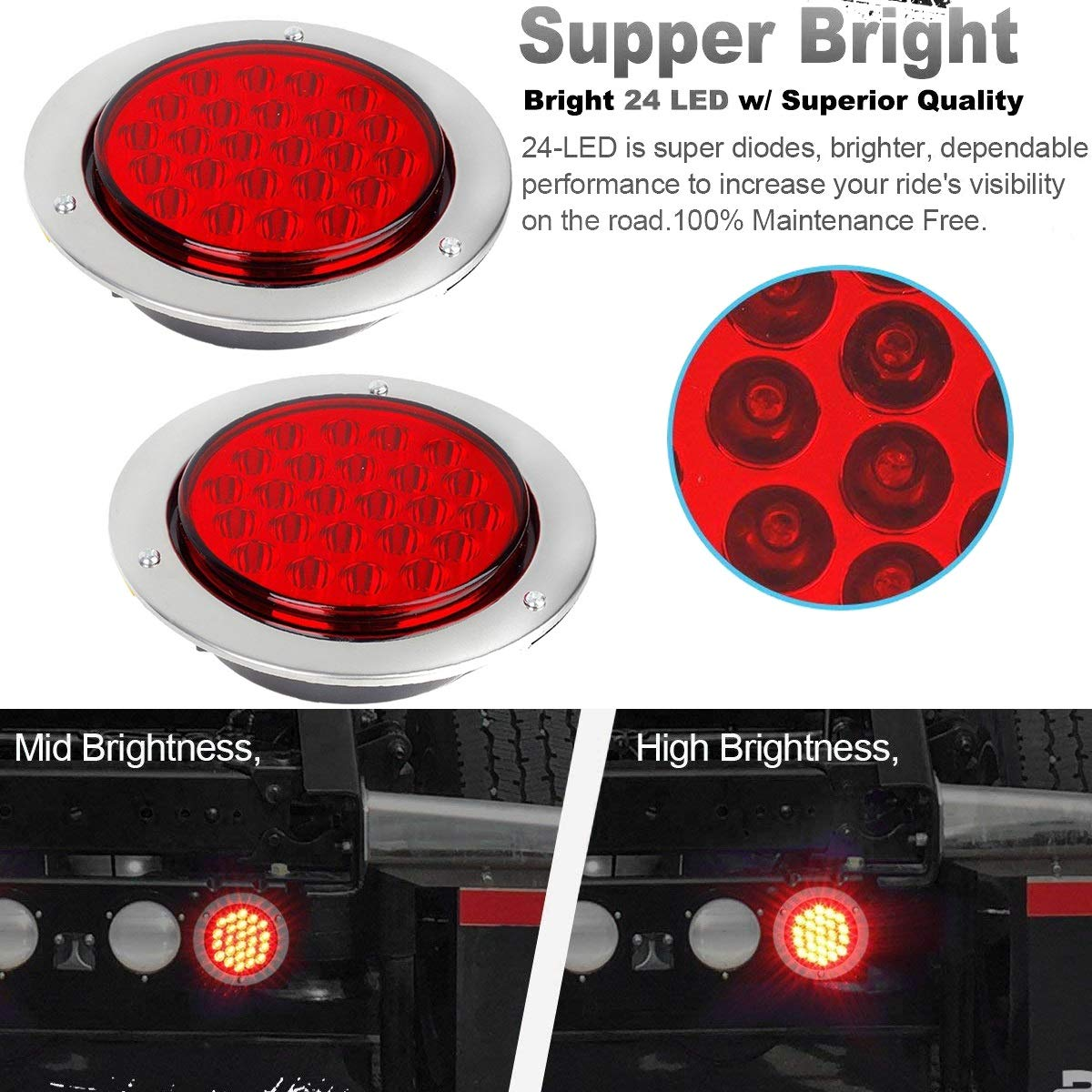 Fealay 2pcs 24-LED Red 4 Inch Round Tail Stop Turn Signal and Brake Marker Truck Trailer RV 2pcs