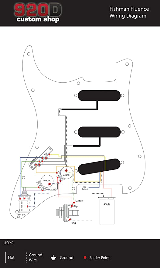 Super Amazon Com Pre Wired Fishman Fluence Loaded Pickguard For Fender Wiring 101 Cranwise Assnl