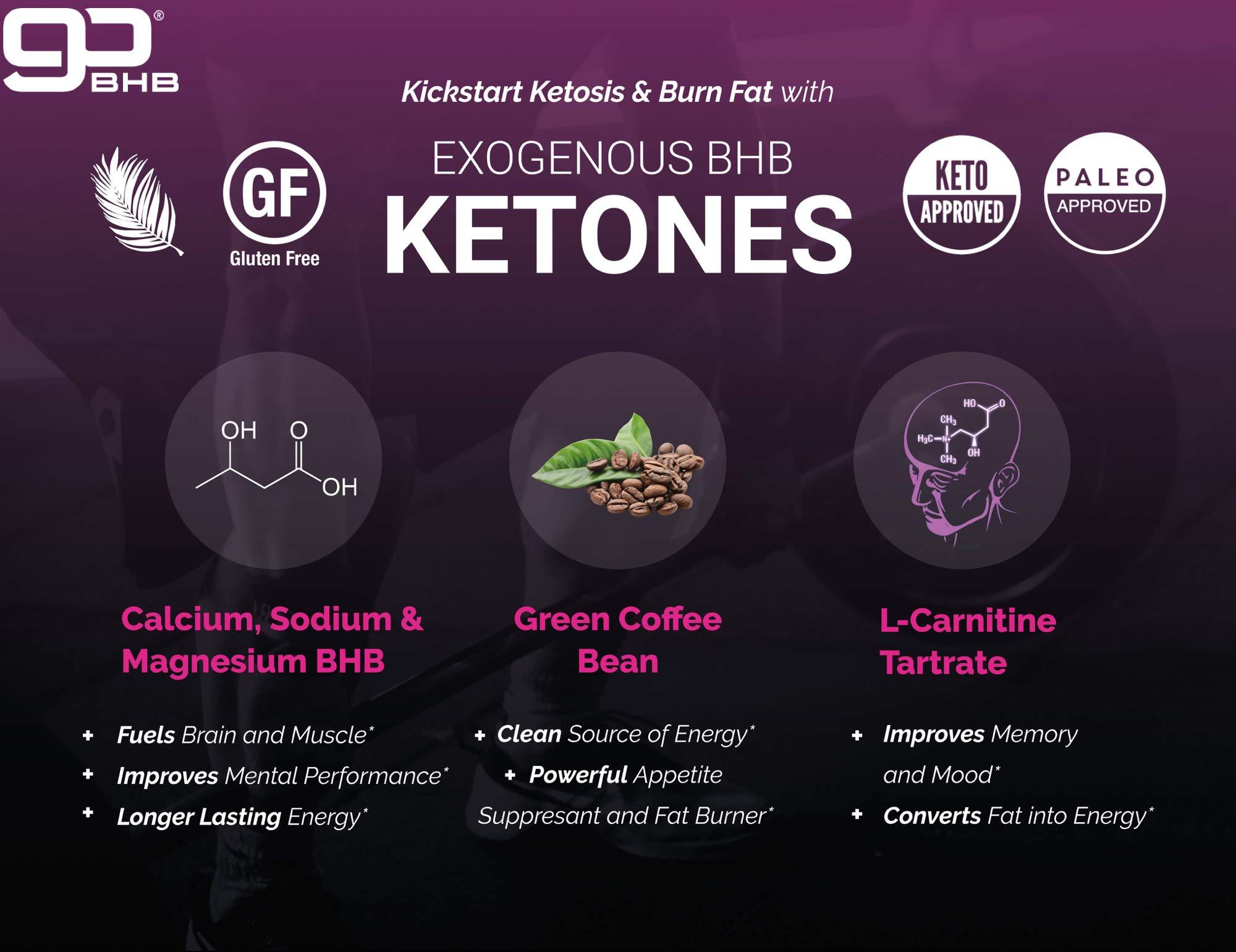 Keto BHB Exogenous Ketones Pills (2720mg | 120 Capsules) Keto Pills w. goBHB Salts, Natural Caffeine & L-Carnitine - Keto BHB Oil Capsules Beta Hydroxybutyrate for Weight Loss Keto Vitamins Keto Salts by Zeal Naturals (Image #4)