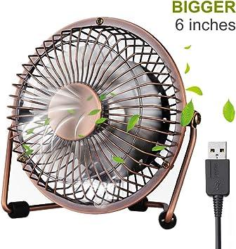 ivoler Mini Ventilador USB Silencioso, Metálico Ventilador de Mesa ...