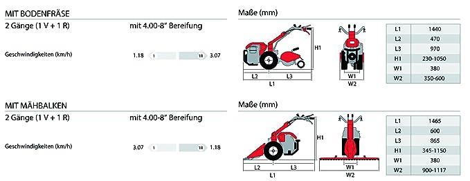 POWERPAC brik3 - einachser fresado Buzón 50 cm motoazada ...