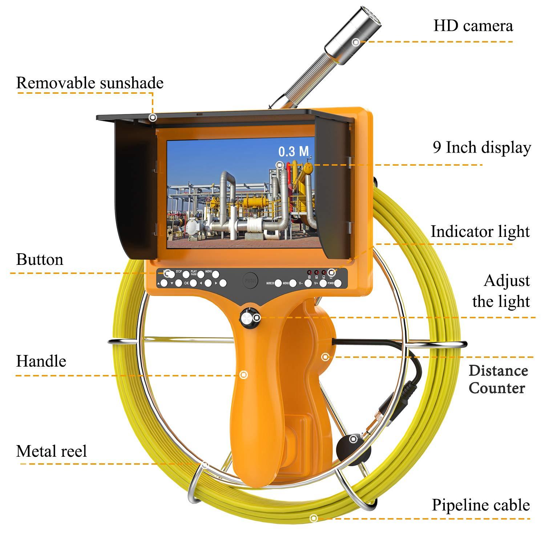 Amazon.com: HBUDS cámara de inspección de tuberías, cámara ...