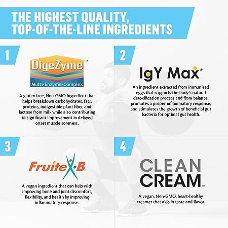 Amazon.com: evertrain proteínas + Salud – herbales, Hormonas ...