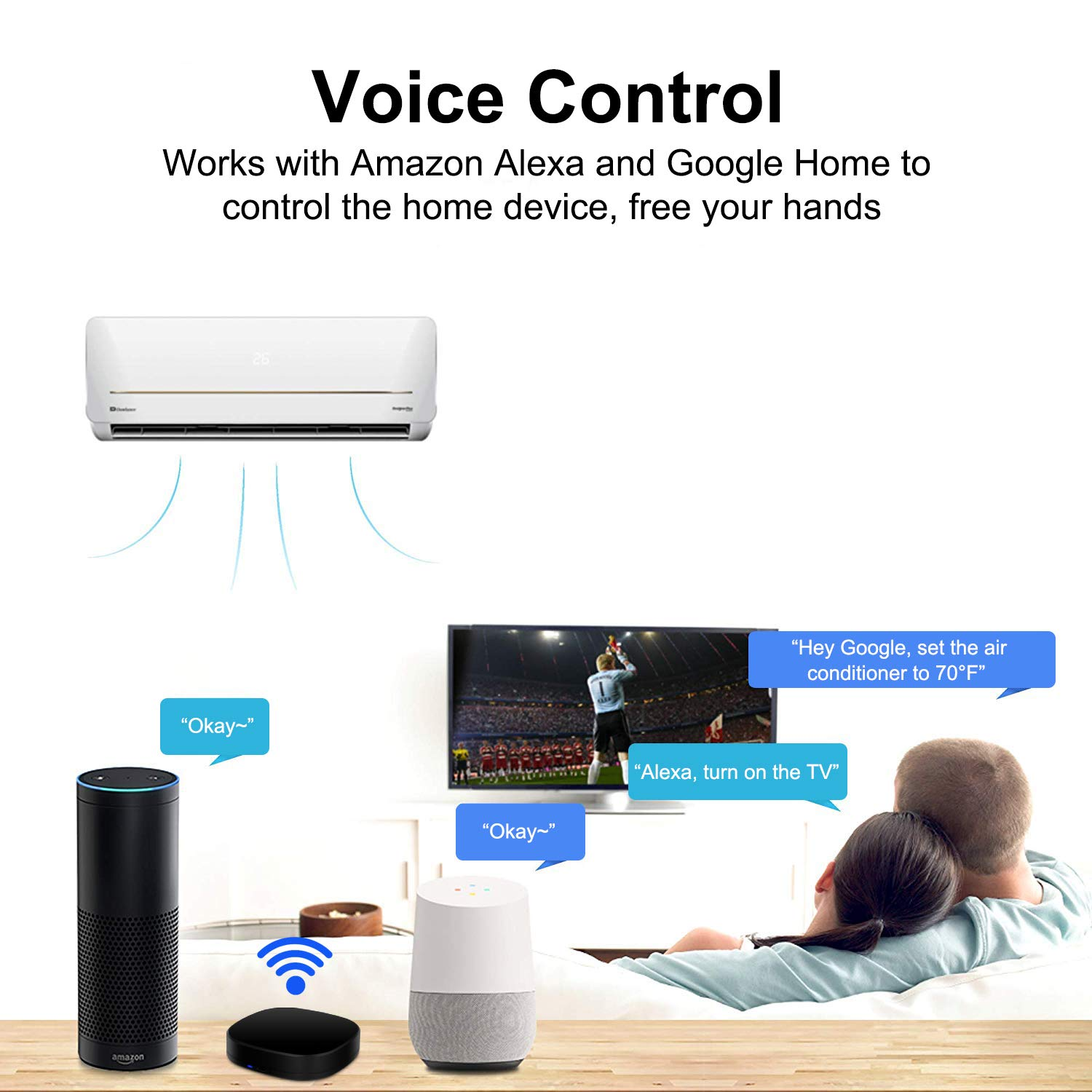 Aigoss Smart Wi-Fi IR Universal Remote Controller Smart Home Automation  Compatible with Alexa Google Home Voice Control Support IOS Android
