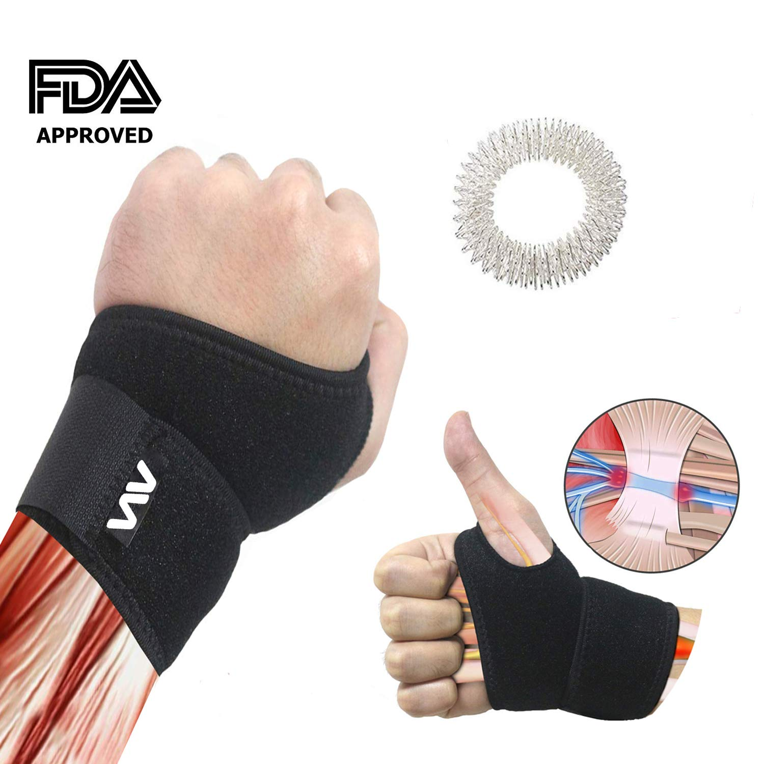 Great wrist brace that is affordable