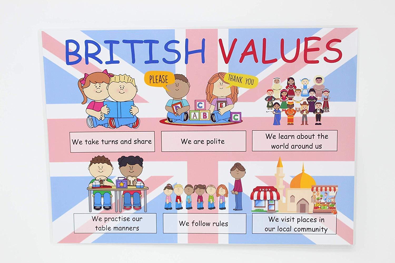 Happy Learners BRITISH VALUES CLASSROOM DISPLAY for schools /& nurserys