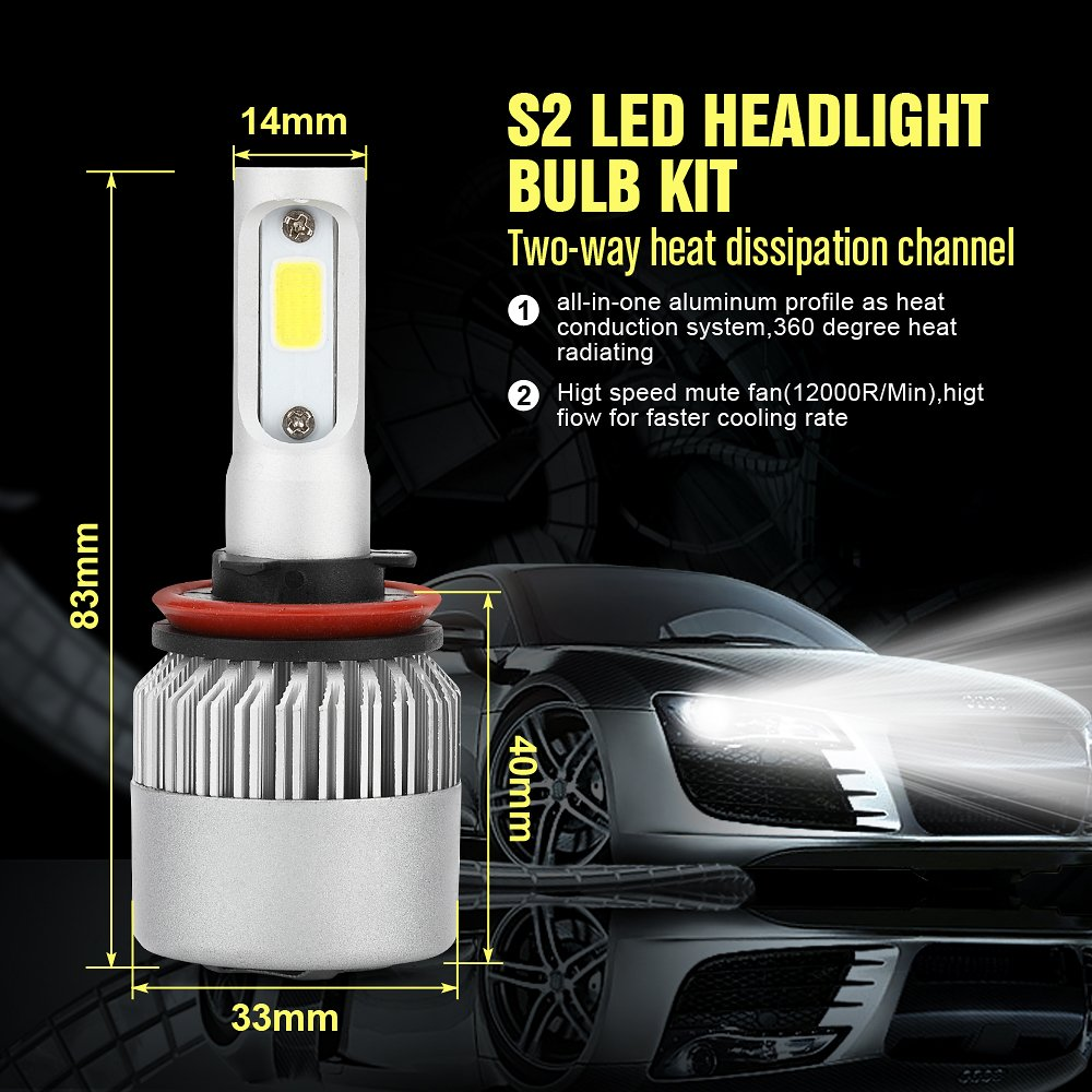 Ricoy 2-Years Warranty,H11 H8 H9 Pair 9-36V 120W 12900LM LED Headlight Conversion Bulb Light Lamp Kit Xenon White