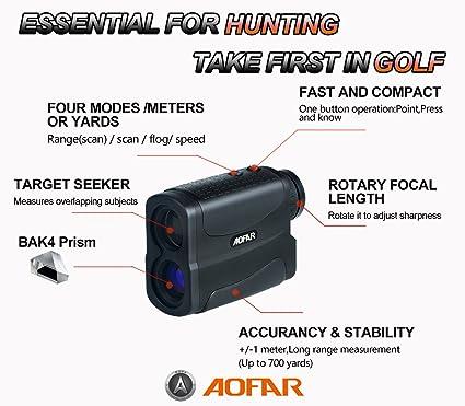AOFAR 3216581732 product image 2