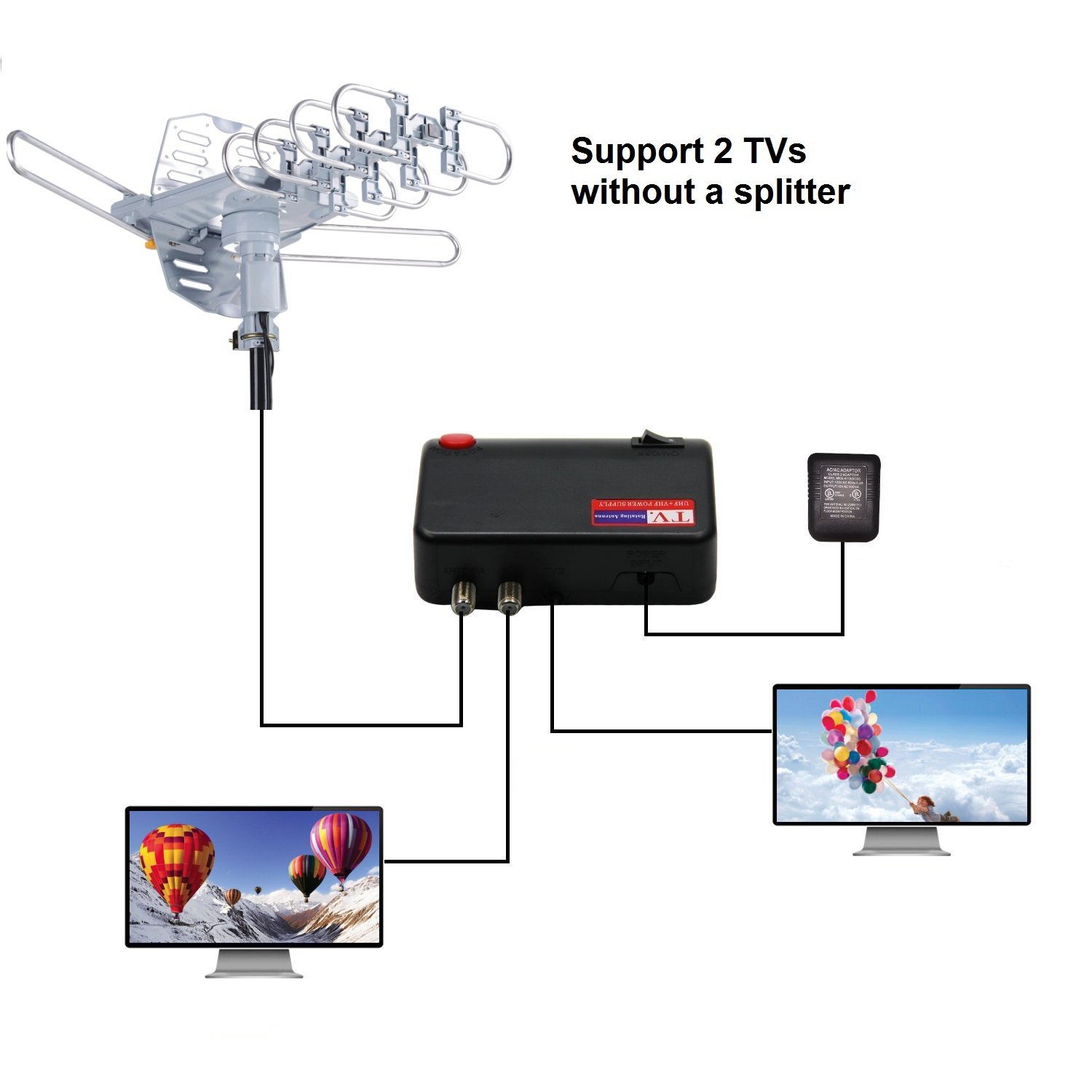 McDuory Outdoor 150 Miles Digital Antenna 360 Degree Rotation Amplified HDTV Antenna Support 2 TVs-UHF//VHF//1080P//4K 40ft RG6 Cable and Mounting Pole Included Infrared Remote