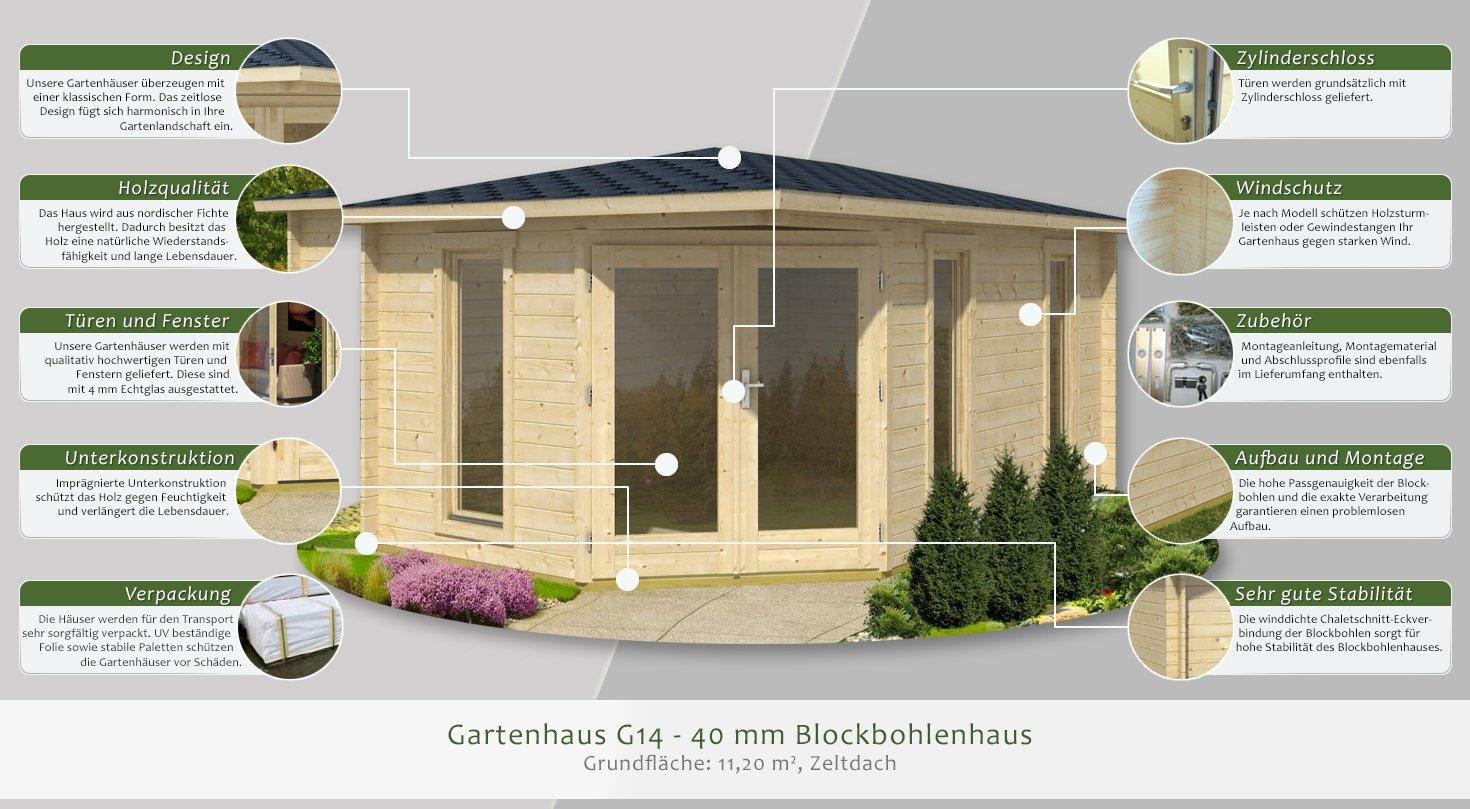 Unterkonstruktion Fußboden Im Gartenhaus ~ Gartenhaus weka she shed mit fußboden und dachschindeln