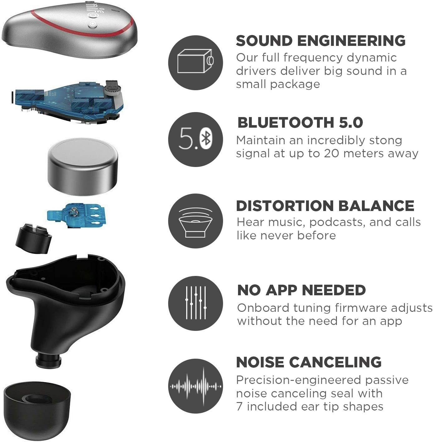 Built-in Mic Bluetooth Earbuds with 2600mAH Portable Charging Case mifo O5 PLUS Wireless Earbuds IPX7 Waterproof Bluetooth 5 Earbuds with 100 Hours Playtime Grey Hi-Fi Sound Wireless Headphones