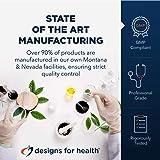 Designs for Health - Zinc Challenge - 8mg Zinc