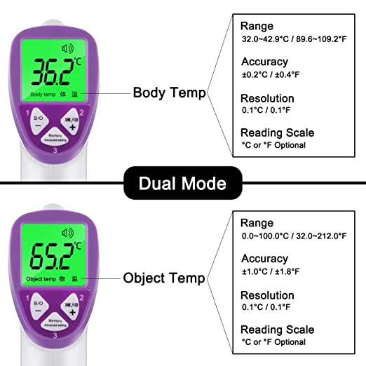 Amazon.com : ADVcer Baby Thermometer - FDA Approved - Forehead and Ear IR Infrared Non-Contact Instant Read Digital Temperature Tester Gun for Baby, Infant, ...