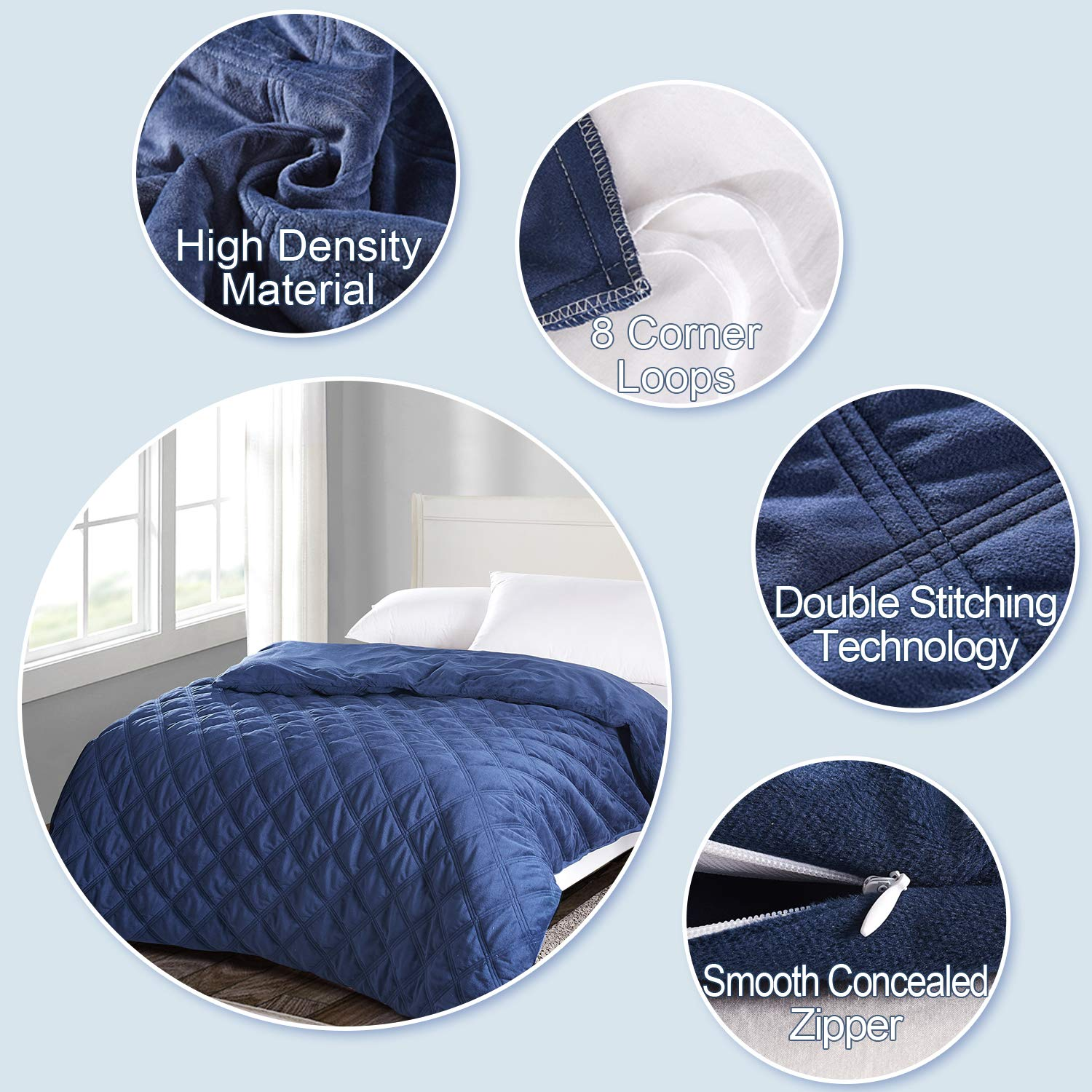 Removable Duvet Cover with Reinforced 8 Loops for Heavy Blanket Weighted Insert Navy Blue Weighted Blanket Cover 36x48