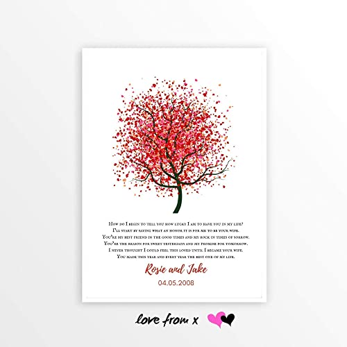 Amazoncom Personalized Gift Heart Tree Art Print How Lucky I Am