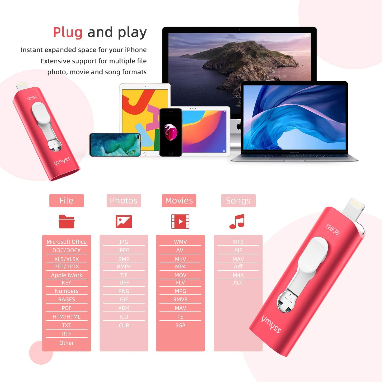 Photo Stick 128GB for iPhone Aopans USB Flash Drive Mobile iOS ...