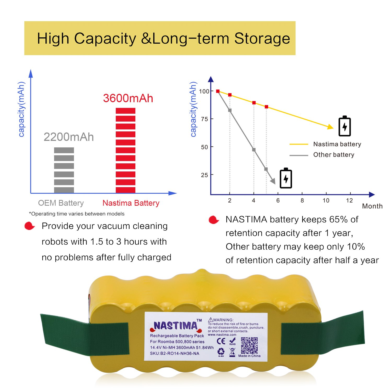NASTIMA 14.4V 3600mAh extendido Ni-MH batería, super larga vida 800 círculos, para Irobot Roomba 500 600 700 800 Serie 900 Vacío Robots: Amazon.es: Hogar