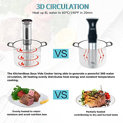 KitchenBoss Sous-Vide 3D Circulator