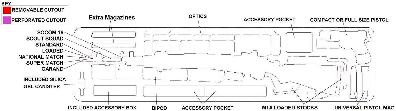 M1a Parts Diagram - Wiring Diagrams List