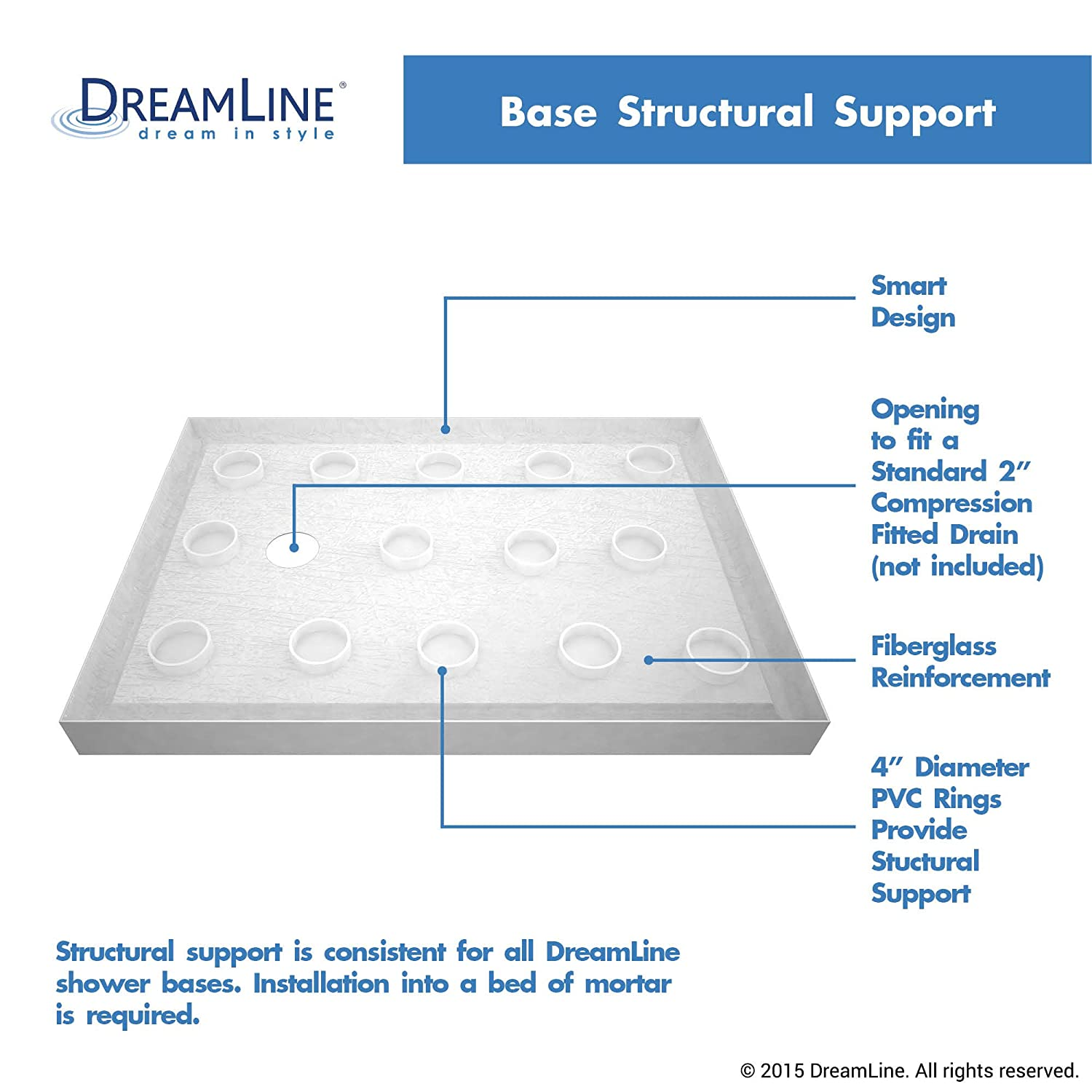 double threshold shower base right hand drain dlt1034482 shower bases amazoncom - Shower Bases