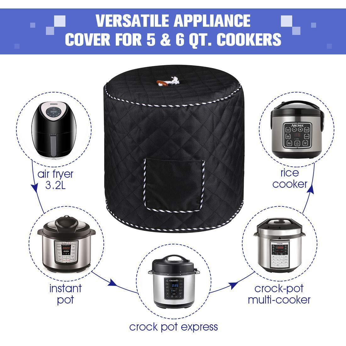 Black Evermarket Stand Mixer Dust Proof Cover with Pocket and Organizer Bag for Kitchenaid,Sunbeam,Cuisinart,Hamilton Mixer