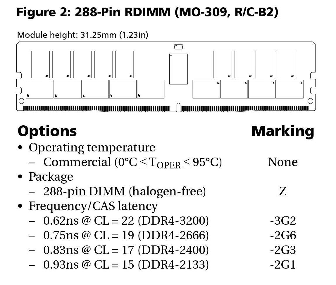Micron 32GB PC4-19200 DDR4-2400MHz ECC Registered CL17 288-Pin DIMM 1 2V  Dual Rank Memory Module Mfr P/N MTA36ASF4G72PZ-2G3B1