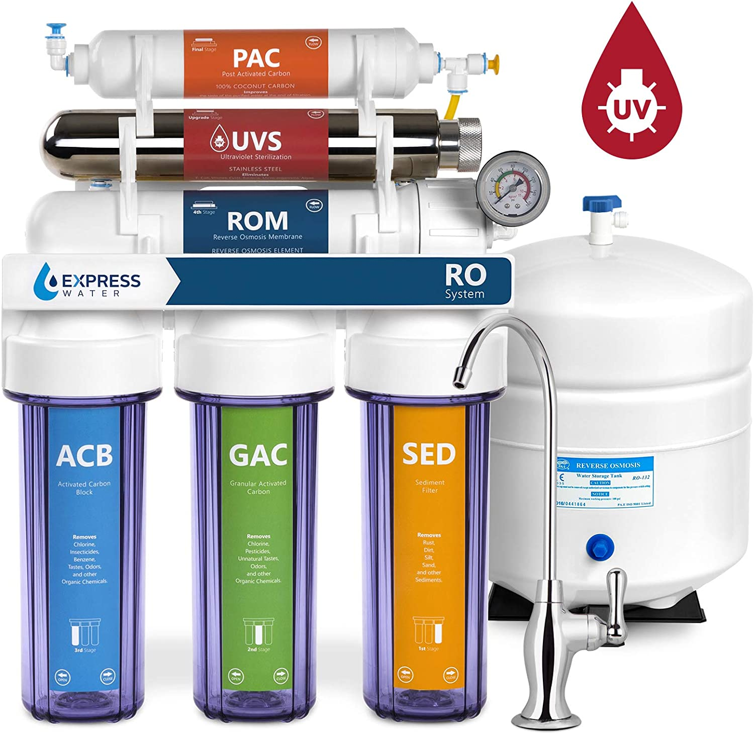 Ultraviolet Reverse Osmosis Water Filtration System