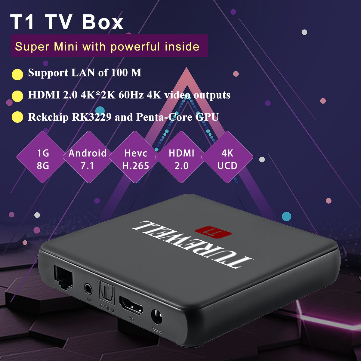 TUREWELL T1 Android Box, Android 7 1 Nougat TV Box 1GB RAM 8GB ROM