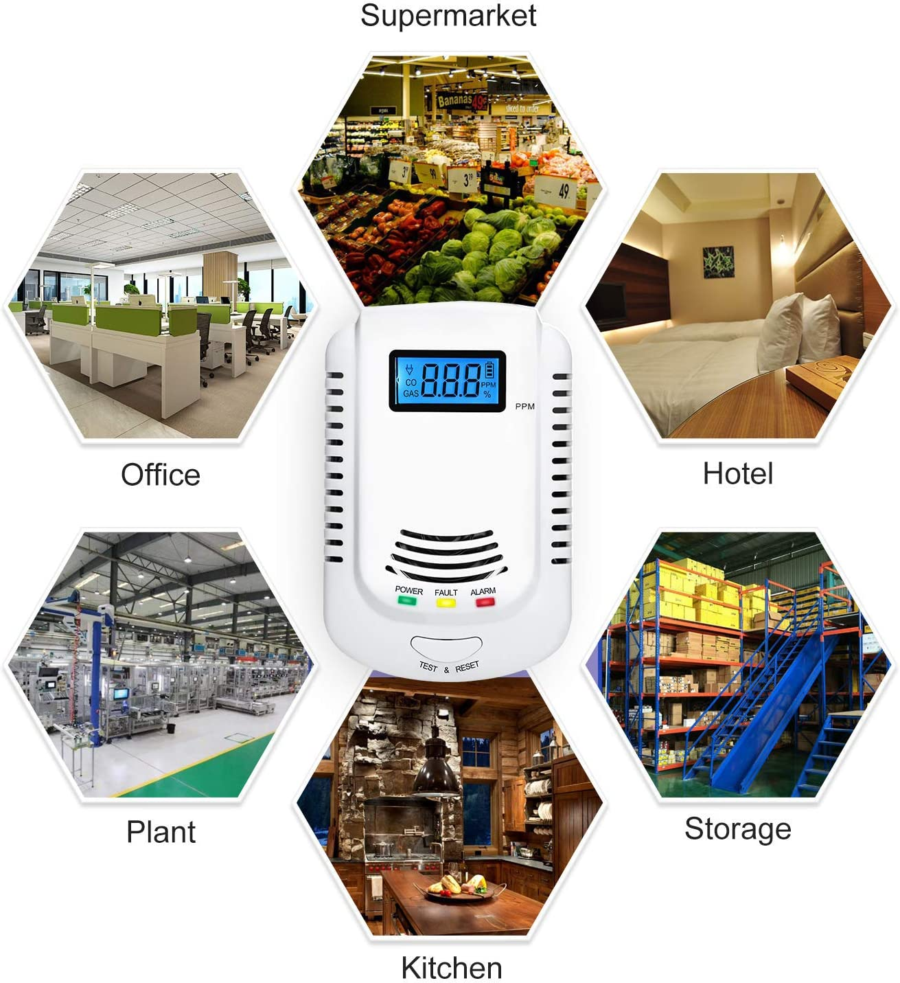 with LED Display Meloble CO Alarm Detector Plug-in Carbon Monoxide /& Explosive Gas Detectors 2 in 1,Home Kitchen Methane,Propane,Compound Alarm,Charging or 9V Rechargeable Battery Not Included