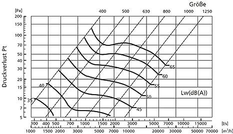 Rejilla de ventilación Wick Elf ALZ Tubo Canalizado rejilla aluminio antinsectos redondo rejilla: Amazon.es: Bricolaje y herramientas