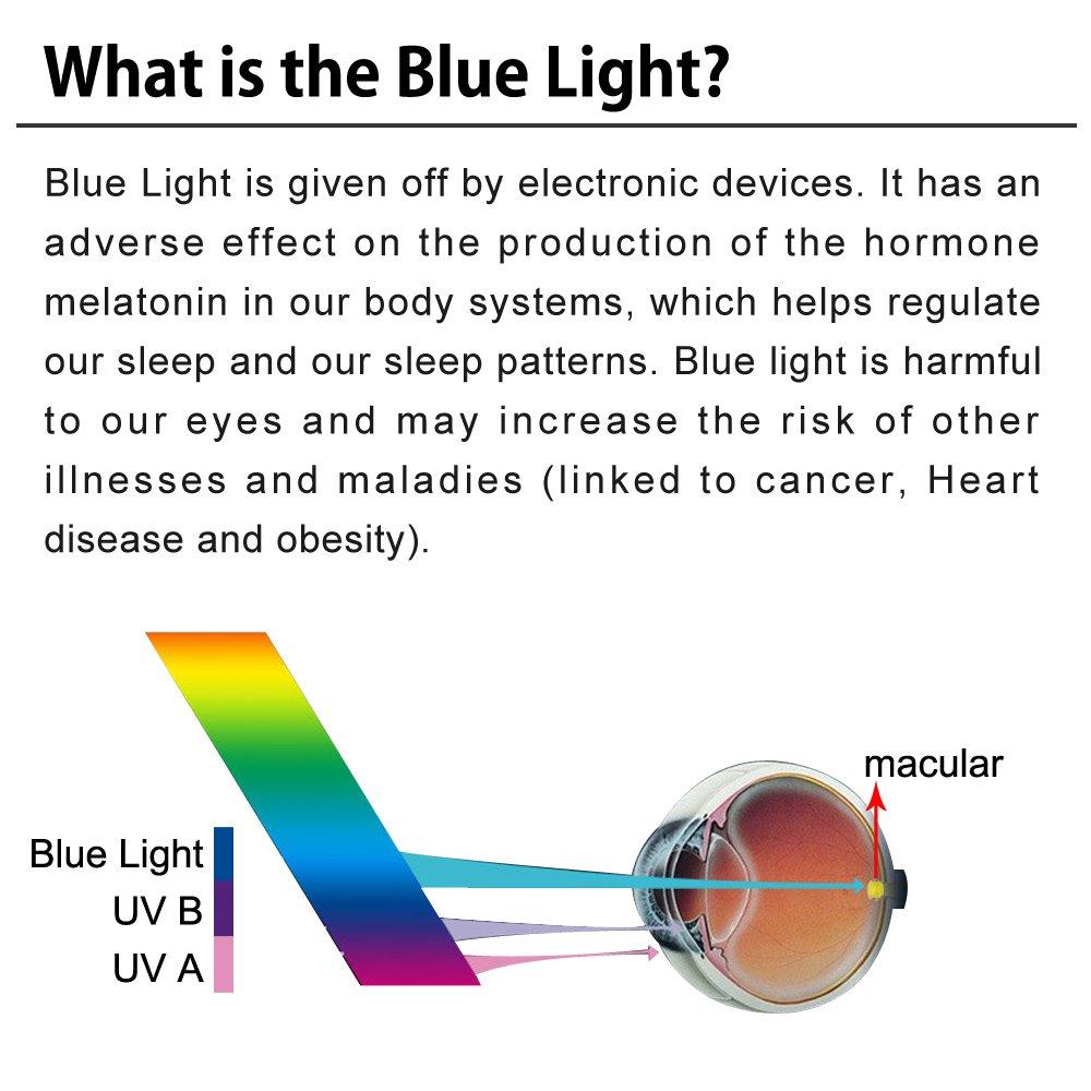 iPhone 6 Protector de pantalla Protector de pantalla (11,94 cm) anti-luz azul para proteger ojos 9 hours dureza 98% transparencia: Amazon.es: Electrónica