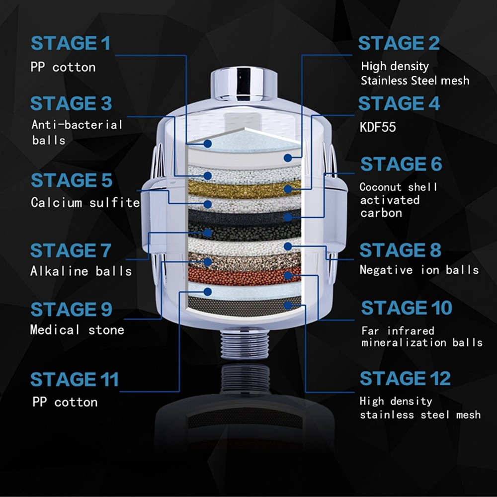 SZUAH 12-Stage Shower Water Filter, High Output Universal Deep Water Purifier with 2 Replaceable Cartridges, Removable, Powerfully Reduce Chlorine, Heavy Metals & Toxins