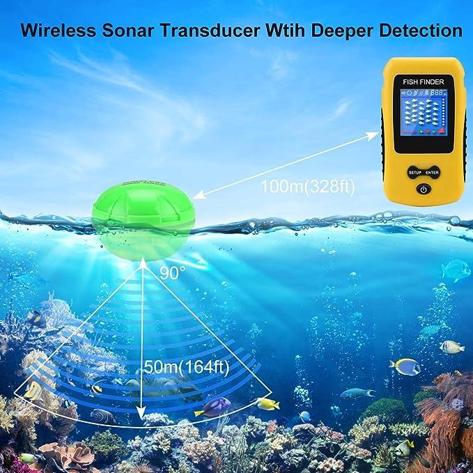 Amazon.com: Adkwse - Transductor de pesca portátil para ...